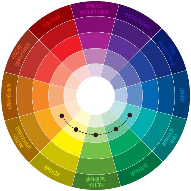 Цветовое сочетание обоев и краски от СтройДвор на Карболите Орехово-Зуево